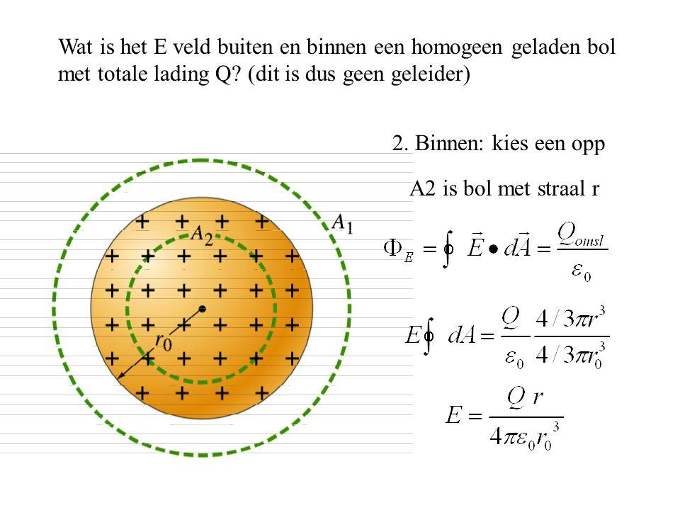 Wat is het E veld buiten en binnen een homogeen geladen bol met totale lading Q? (dit is dus geen geleider) 2. Binnen: kies een opp A2 is bol met stra