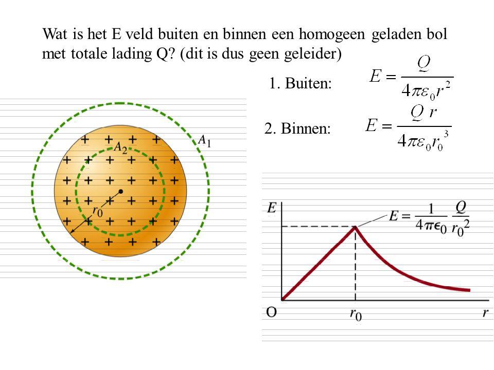 Wat is het E veld buiten en binnen een homogeen geladen bol met totale lading Q? (dit is dus geen geleider) 2. Binnen: 1. Buiten: