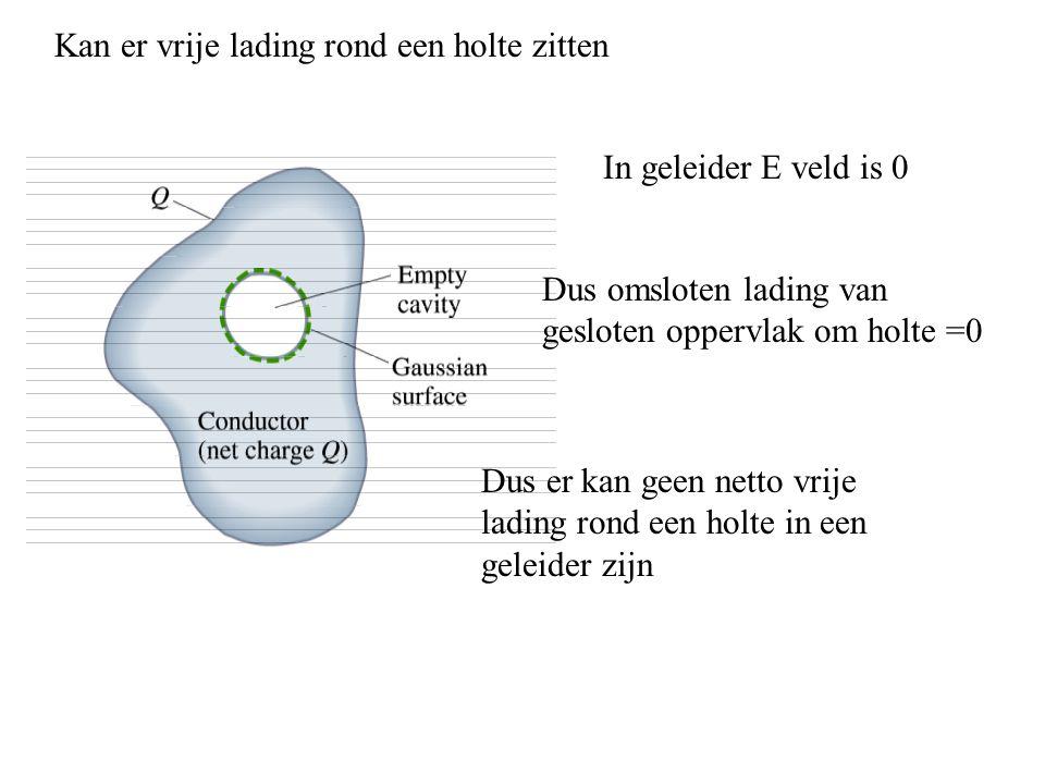 Wat gebeurt er als er lading in de holte zit In geleider E veld is 0 Dus omsloten lading van gesloten oppervlak om holte =0 Dus er kan geen netto vrije rond een holte in een geleider zijn De lading in de holte wordt gecompenseerd door een oppervlakte lading zodanig dat netto lading =0