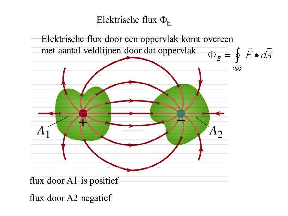 Elektrische flux  E Elektrische flux door een oppervlak komt overeen met aantal veldlijnen door dat oppervlak flux door A1 is positief flux door A2 n