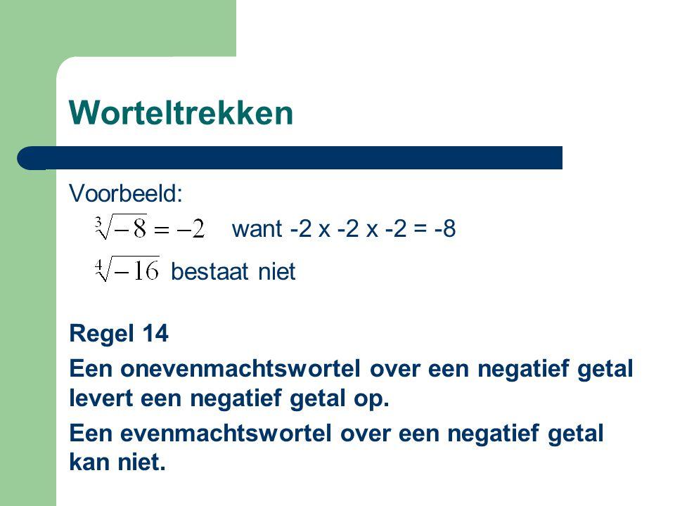 Worteltrekken Voorbeeld: want -2 x -2 x -2 = -8 bestaat niet Regel 14 Een onevenmachtswortel over een negatief getal levert een negatief getal op. Een