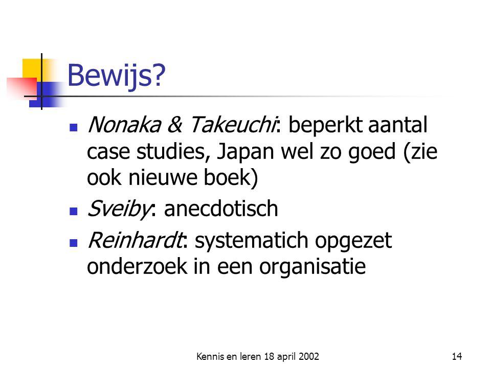 Kennis en leren 18 april 200214 Bewijs?  Nonaka & Takeuchi: beperkt aantal case studies, Japan wel zo goed (zie ook nieuwe boek)  Sveiby: anecdotisc