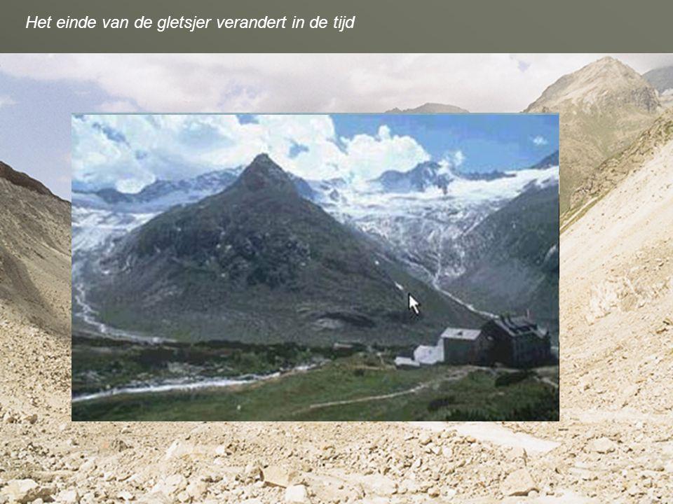 Berglandschap voor vergletsjering Berglandschap tijdens vergletsjering Berglandschap nu Erosie door gletsjers