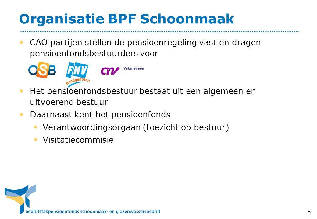 Organisatie BPF Schoonmaak • CAO partijen stellen de pensioenregeling vast en dragen pensioenfondsbestuurders voor • Het pensioenfondsbestuur bestaat