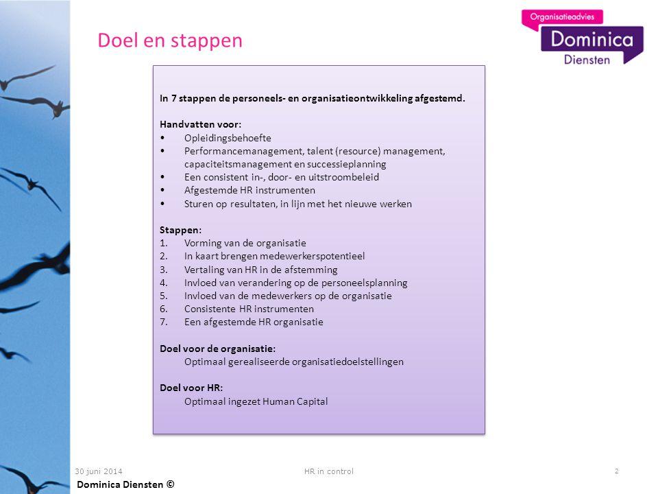 30 juni 2014 2 HR in control In 7 stappen de personeels- en organisatieontwikkeling afgestemd. Handvatten voor: •Opleidingsbehoefte •Performancemanage