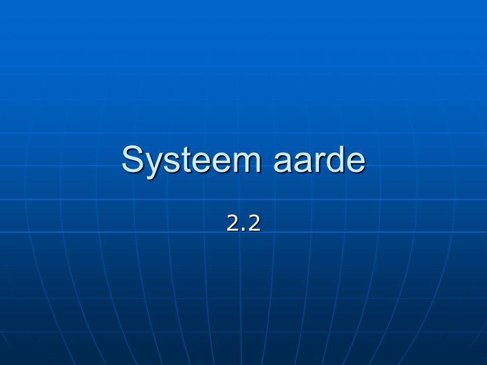 Systeem aarde 2.2