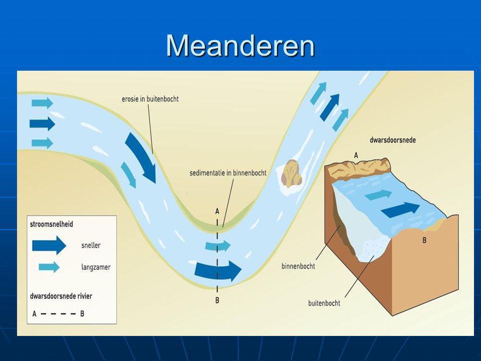 Meanderen