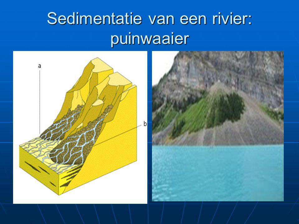 Sedimentatie van een rivier: puinwaaier
