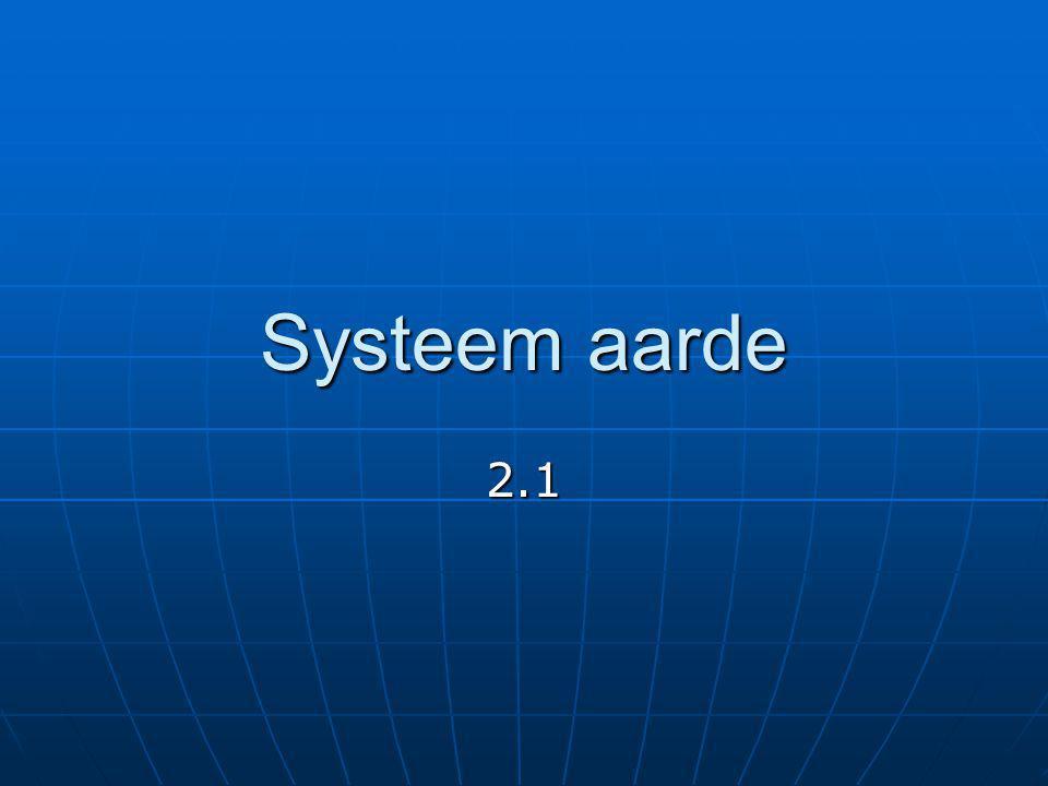 Systeem aarde 2.1
