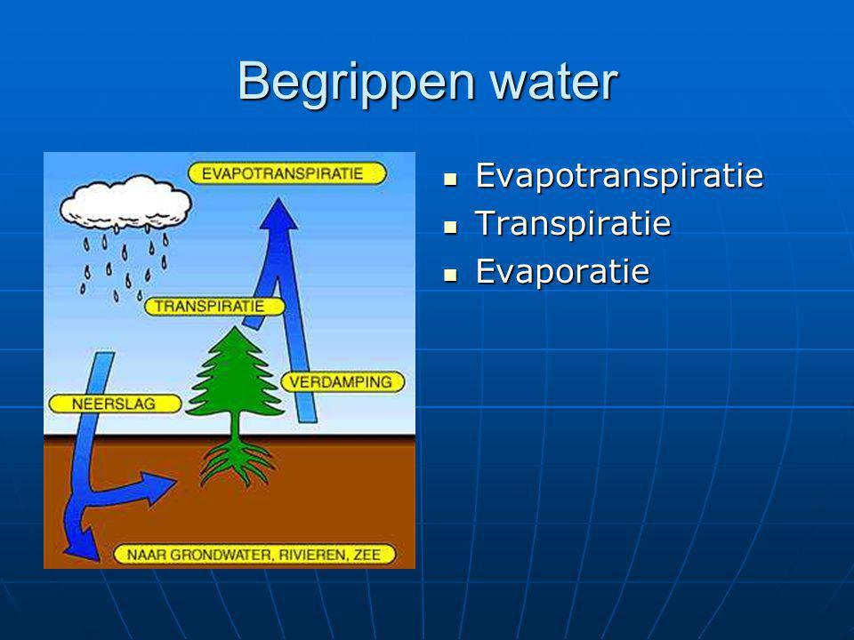 Begrippen water  Evapotranspiratie  Transpiratie  Evaporatie