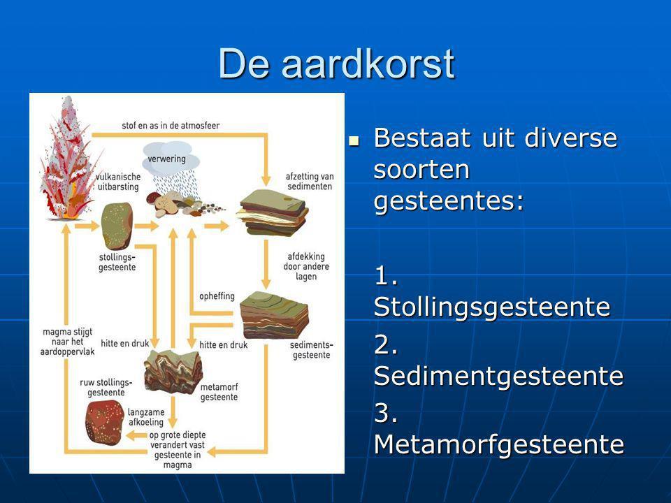 De aardkorst  Bestaat uit diverse soorten gesteentes: 1. Stollingsgesteente 2. Sedimentgesteente 3. Metamorfgesteente
