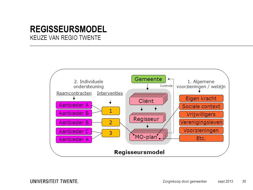 sept 2013Zorginkoop door gemeenten REGISSEURSMODEL KEUZE VAN REGIO TWENTE Gemeente Cliënt Regisseur MO-plan 1. Algemene voorzieningen / welzijn Eigen
