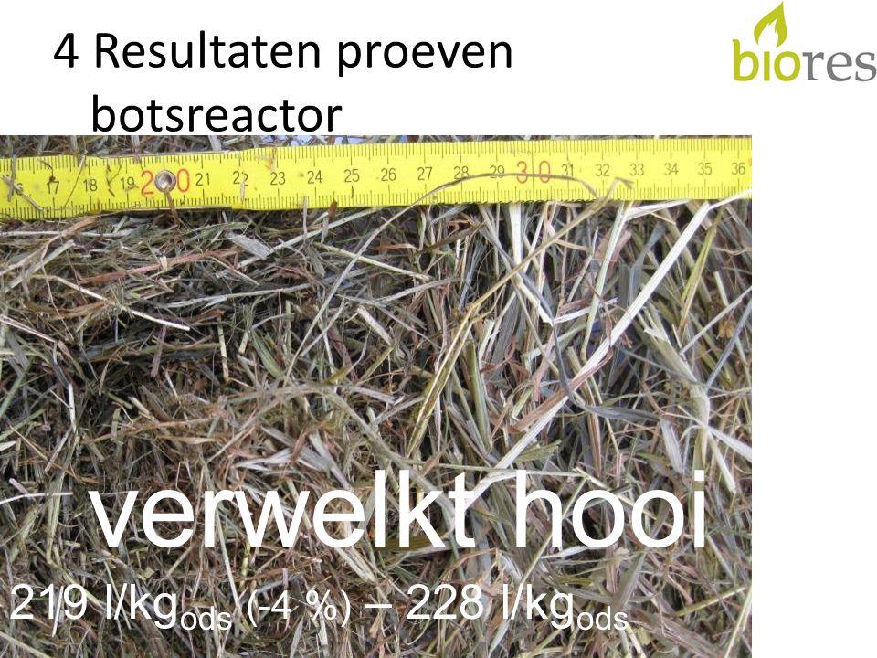 4 Resultaten proeven botsreactor verwelkt hooi 219 l/kg ods (-4 %) – 228 l/kg ods