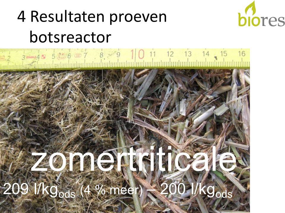 4 Resultaten proeven botsreactor zomertriticale 209 l/kg ods (4 % meer) – 200 l/kg ods