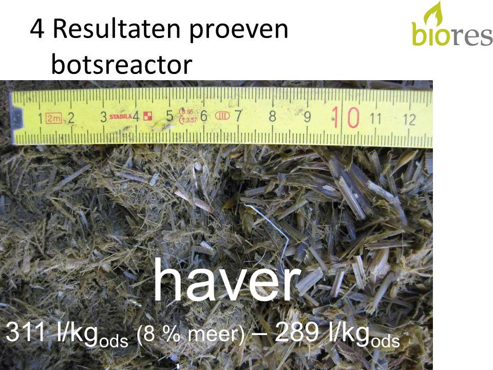4 Resultaten proeven botsreactor haver 311 l/kg ods (8 % meer) – 289 l/kg ods