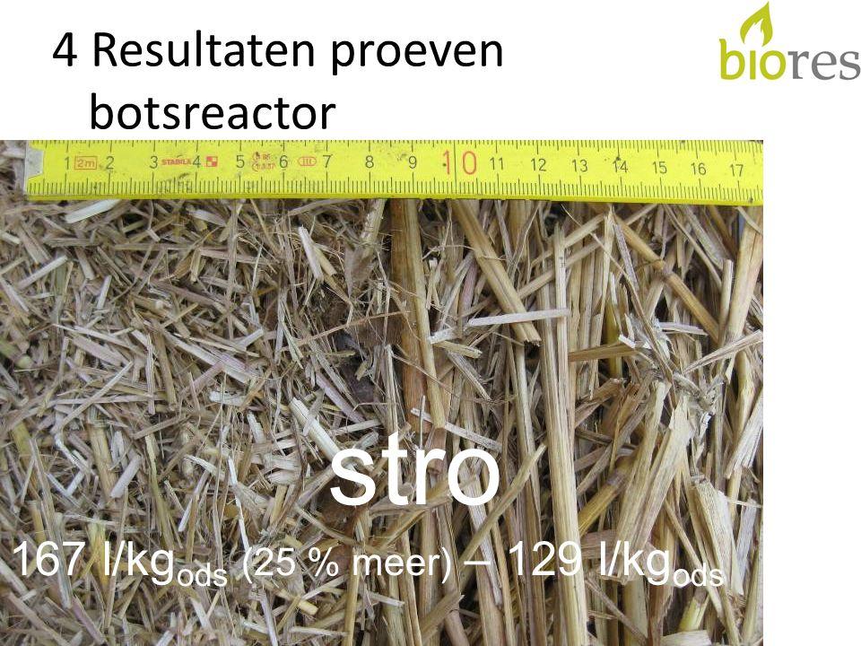 4 Resultaten proeven botsreactor stro 167 l/kg ods (25 % meer) – 129 l/kg ods