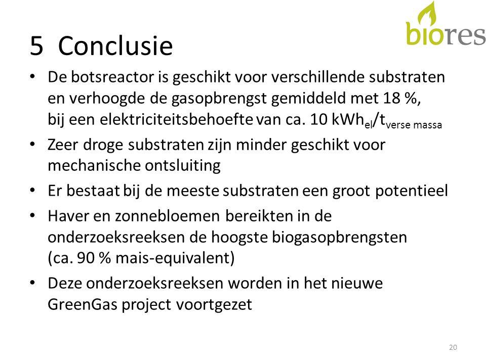 5 Conclusie • De botsreactor is geschikt voor verschillende substraten en verhoogde de gasopbrengst gemiddeld met 18 %, bij een elektriciteitsbehoefte van ca.