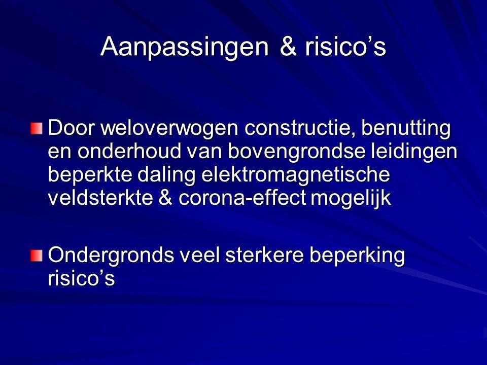 Aanpassingen & risico's Door weloverwogen constructie, benutting en onderhoud van bovengrondse leidingen beperkte daling elektromagnetische veldsterkt