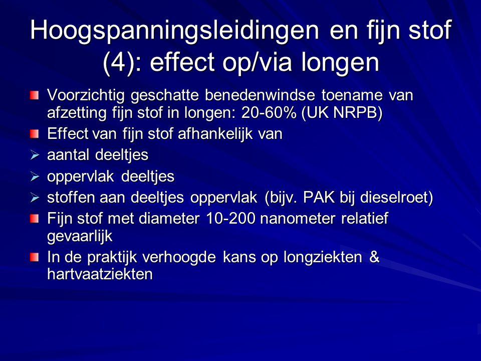 Hoogspanningsleidingen en fijn stof (4): effect op/via longen Voorzichtig geschatte benedenwindse toename van afzetting fijn stof in longen: 20-60% (U