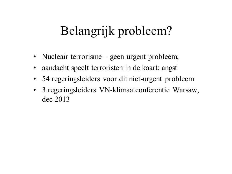 Belangrijk probleem? •Nucleair terrorisme – geen urgent probleem; •aandacht speelt terroristen in de kaart: angst •54 regeringsleiders voor dit niet-u