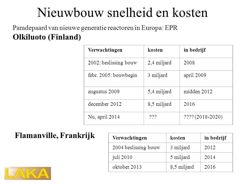 Paradepaard van nieuwe generatie reactoren in Europa: EPR Olkiluoto (Finland) Nieuwbouw snelheid en kosten Flamanville, Frankrijk Verwachtingenkostenin bedrijf 2002: beslissing bouw2,4 miljard2008 febr.