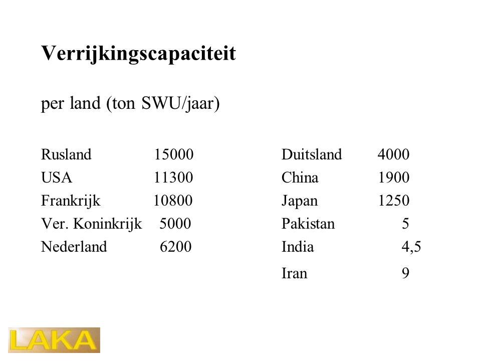 Verrijkingscapaciteit per land (ton SWU/jaar) Rusland 15000 Duitsland4000 USA 11300 China1900 Frankrijk 10800 Japan1250 Ver. Koninkrijk 5000 Pakistan