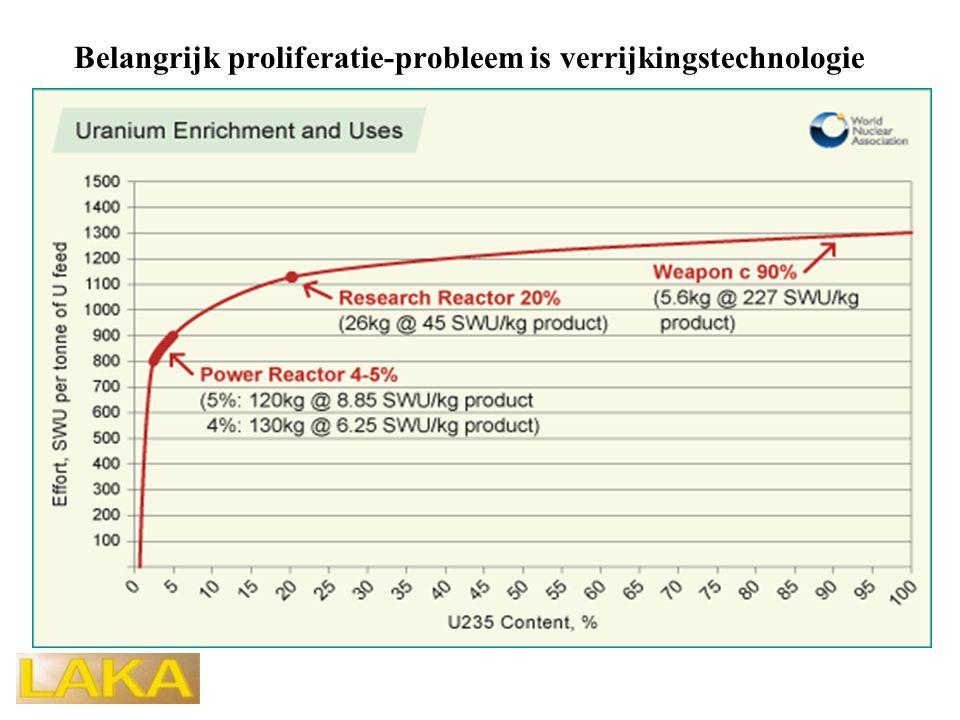 Belangrijk proliferatie-probleem is verrijkingstechnologie