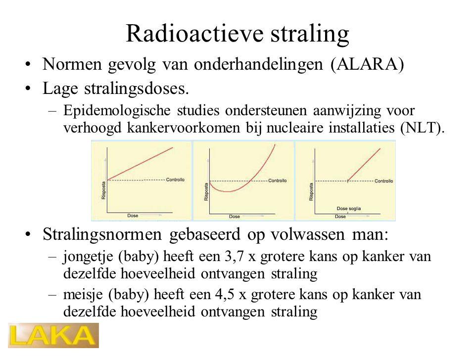 Radioactieve straling •Normen gevolg van onderhandelingen (ALARA) •Lage stralingsdoses. –Epidemologische studies ondersteunen aanwijzing voor verhoogd