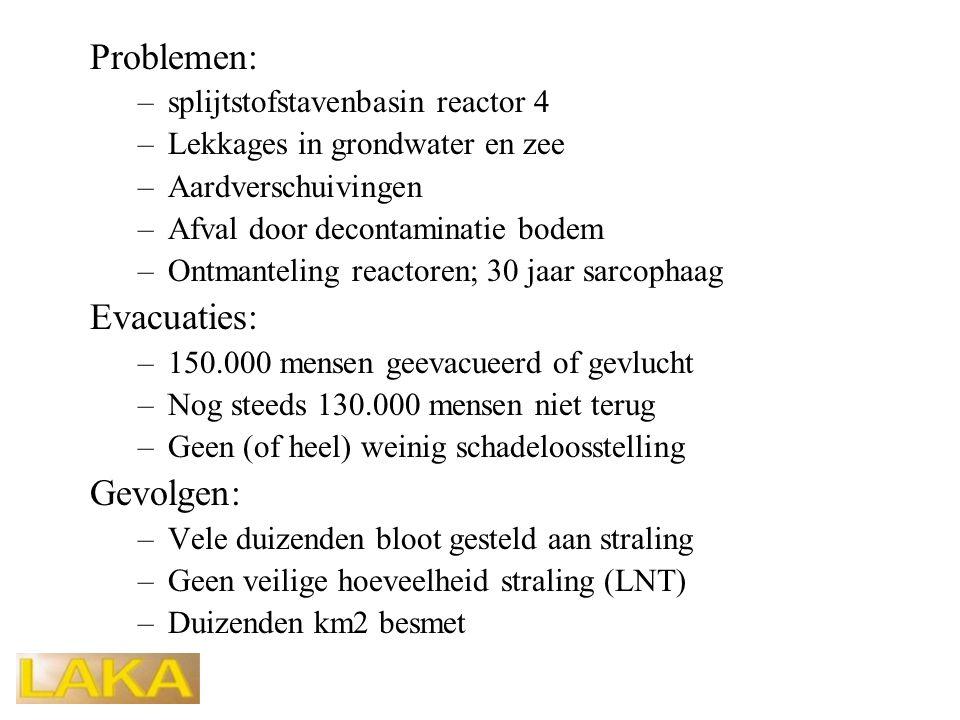 Problemen: –splijtstofstavenbasin reactor 4 –Lekkages in grondwater en zee –Aardverschuivingen –Afval door decontaminatie bodem –Ontmanteling reactoren; 30 jaar sarcophaag Evacuaties: –150.000 mensen geevacueerd of gevlucht –Nog steeds 130.000 mensen niet terug –Geen (of heel) weinig schadeloosstelling Gevolgen: –Vele duizenden bloot gesteld aan straling –Geen veilige hoeveelheid straling (LNT) –Duizenden km2 besmet
