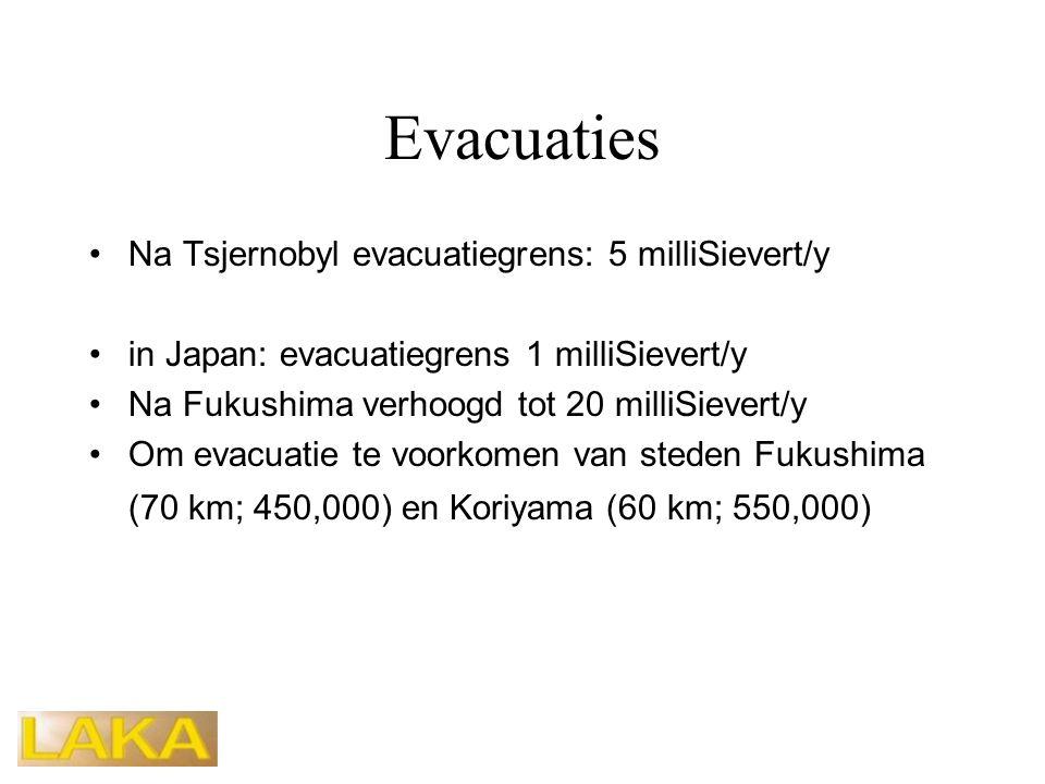 Evacuaties •Na Tsjernobyl evacuatiegrens: 5 milliSievert/y •in Japan: evacuatiegrens 1 milliSievert/y •Na Fukushima verhoogd tot 20 milliSievert/y •Om evacuatie te voorkomen van steden Fukushima (70 km; 450,000) en Koriyama (60 km; 550,000)