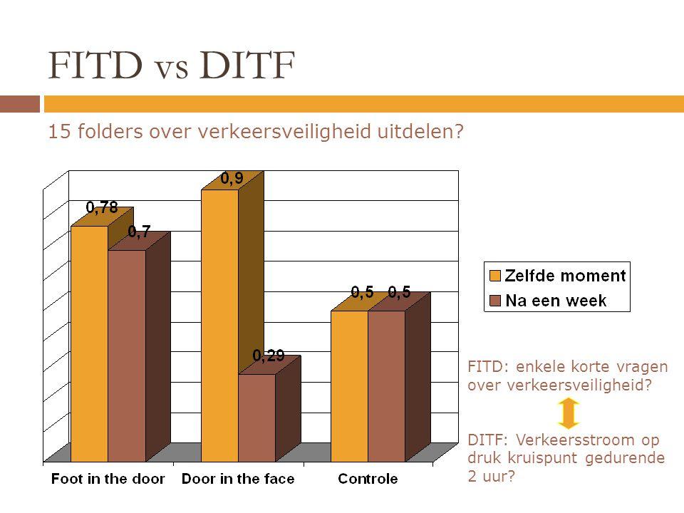 FITD vs DITF 15 folders over verkeersveiligheid uitdelen.