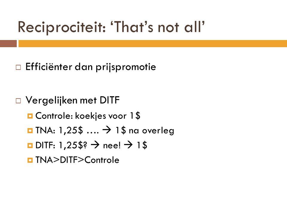 Reciprociteit: 'That's not all'  Efficiënter dan prijspromotie  Vergelijken met DITF  Controle: koekjes voor 1$  TNA: 1,25$ ….
