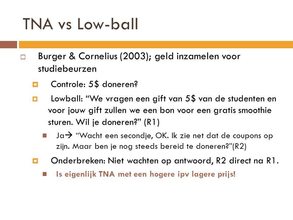 TNA vs Low-ball  Burger & Cornelius (2003); geld inzamelen voor studiebeurzen  Controle: 5$ doneren.