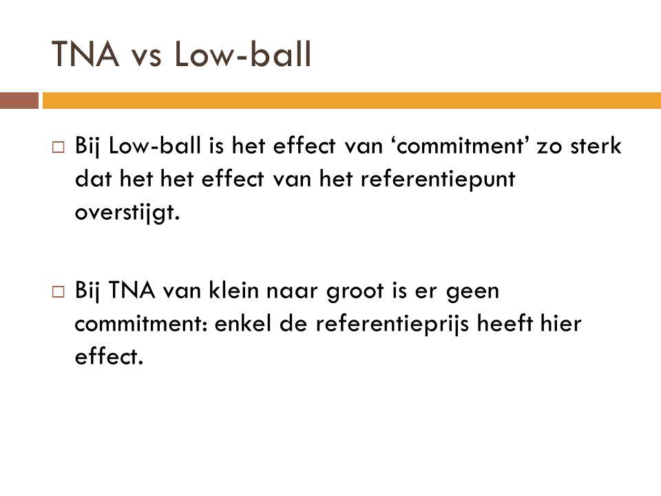 TNA vs Low-ball  Bij Low-ball is het effect van 'commitment' zo sterk dat het het effect van het referentiepunt overstijgt.