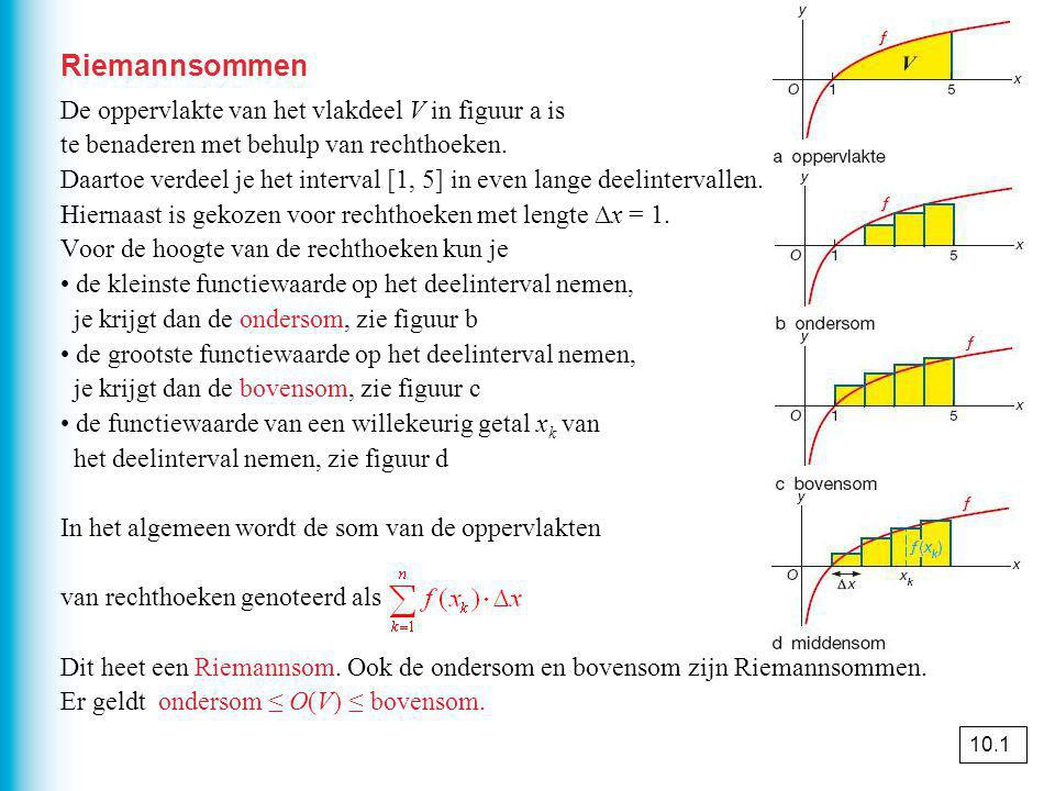 Riemannsommen De oppervlakte van het vlakdeel V in figuur a is te benaderen met behulp van rechthoeken.