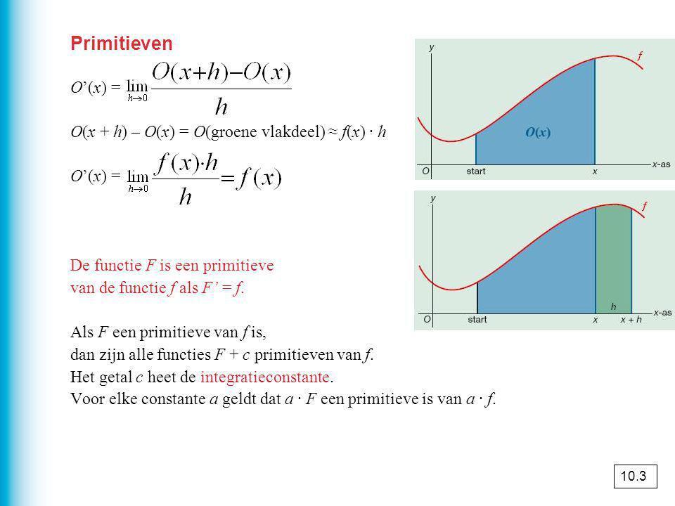 Primitieven O'(x) = O(x + h) – O(x) = O(groene vlakdeel) ≈ f(x) · h O'(x) = De functie F is een primitieve van de functie f als F' = f.