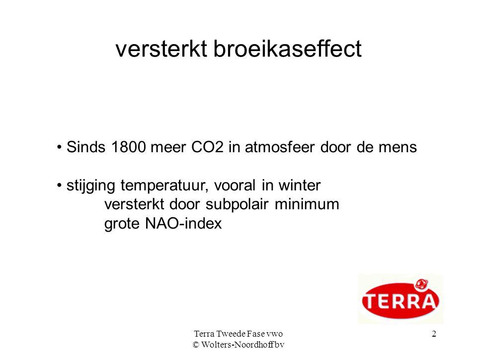 Terra Tweede Fase vwo © Wolters-Noordhoff bv 2 versterkt broeikaseffect • Sinds 1800 meer CO2 in atmosfeer door de mens • stijging temperatuur, vooral
