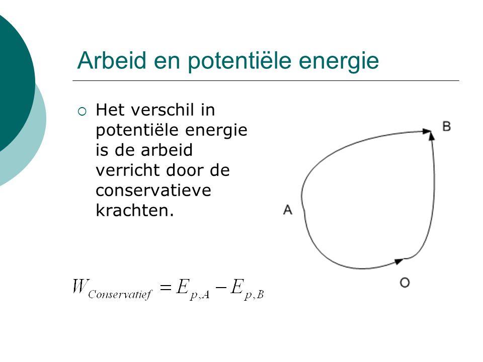 Arbeid en potentiële energie  Het verschil in potentiële energie is de arbeid verricht door de conservatieve krachten.