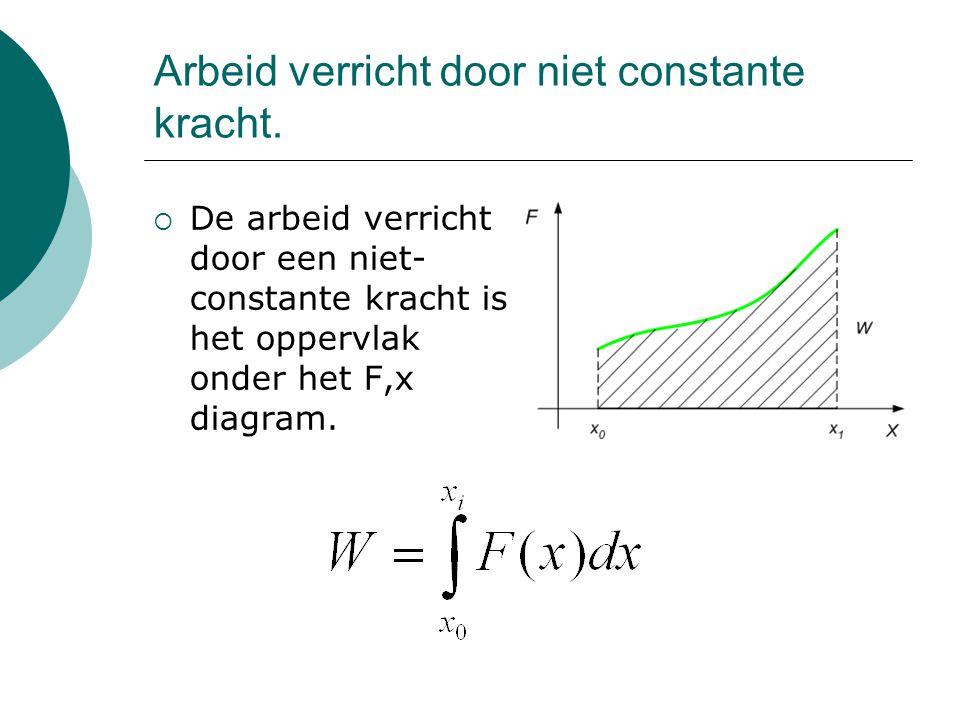 Arbeid verricht door niet constante kracht.  De arbeid verricht door een niet- constante kracht is het oppervlak onder het F,x diagram.