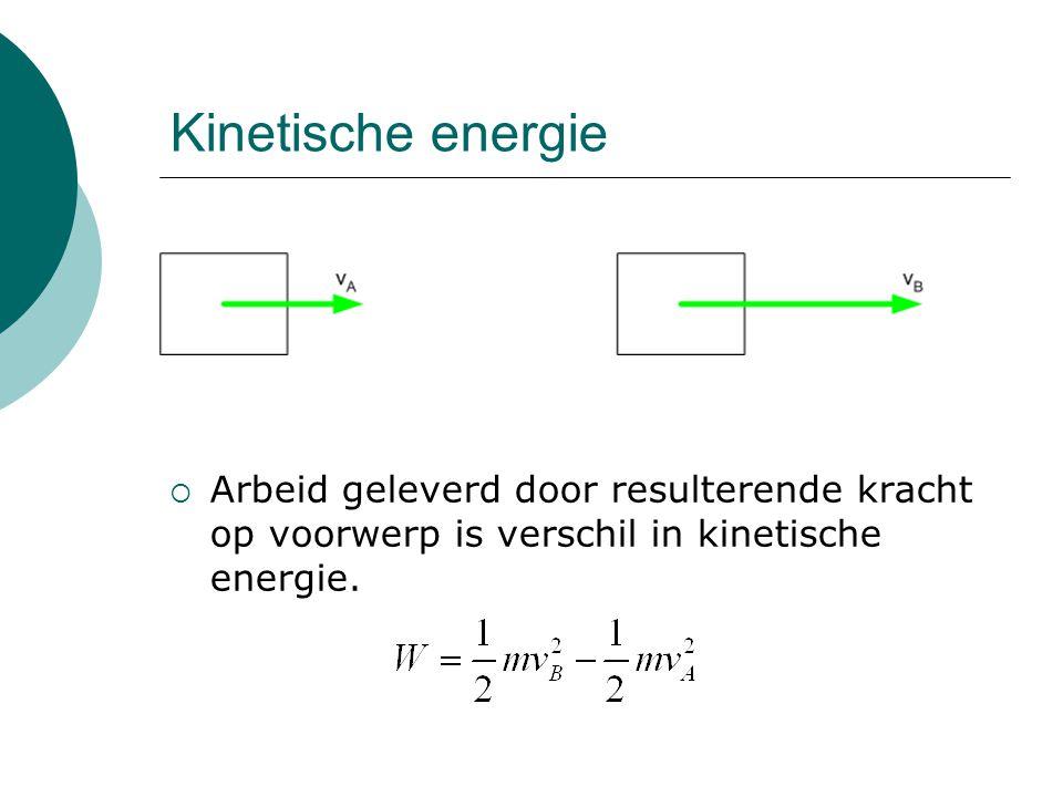 Kinetische energie  Arbeid geleverd door resulterende kracht op voorwerp is verschil in kinetische energie.