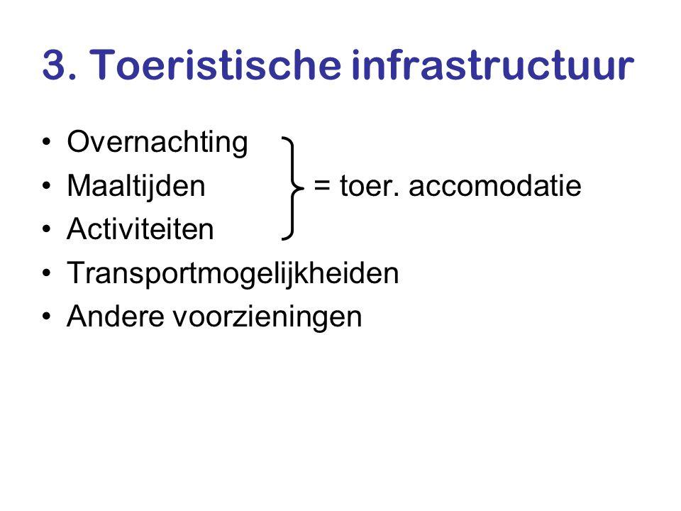 3.Toeristische infrastructuur •Overnachting •Maaltijden= toer.