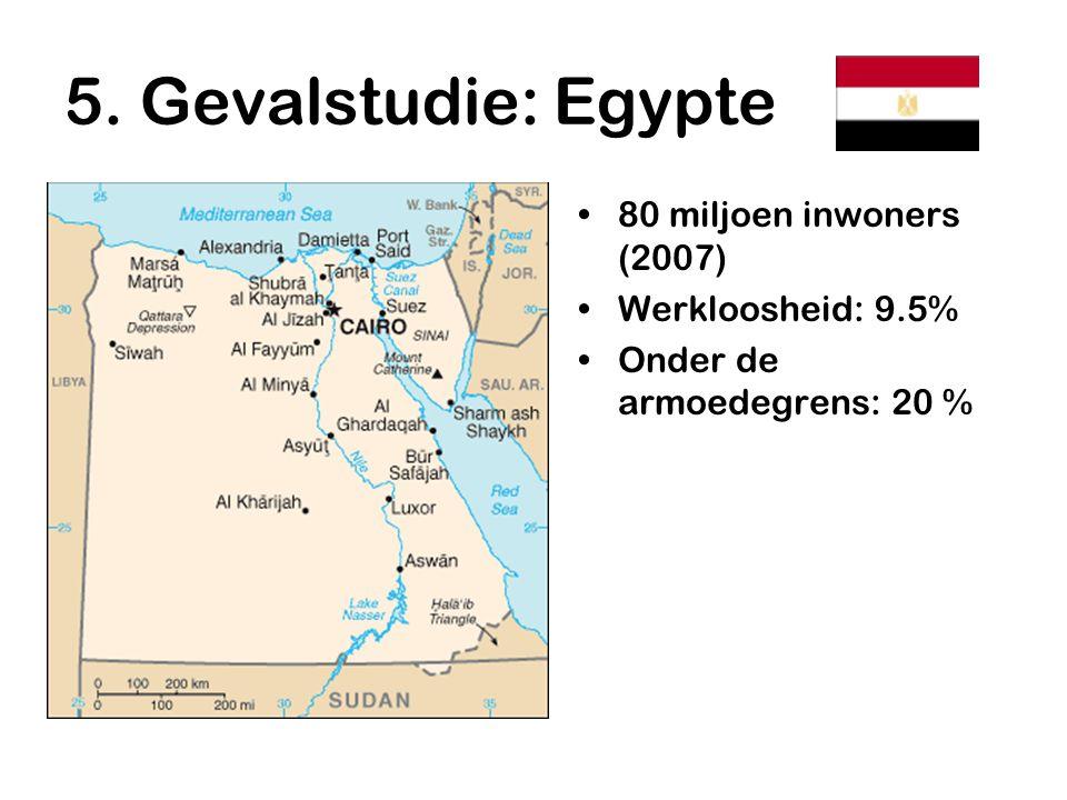 5. Gevalstudie: Egypte •80 miljoen inwoners (2007) •Werkloosheid: 9.5% •Onder de armoedegrens: 20 %
