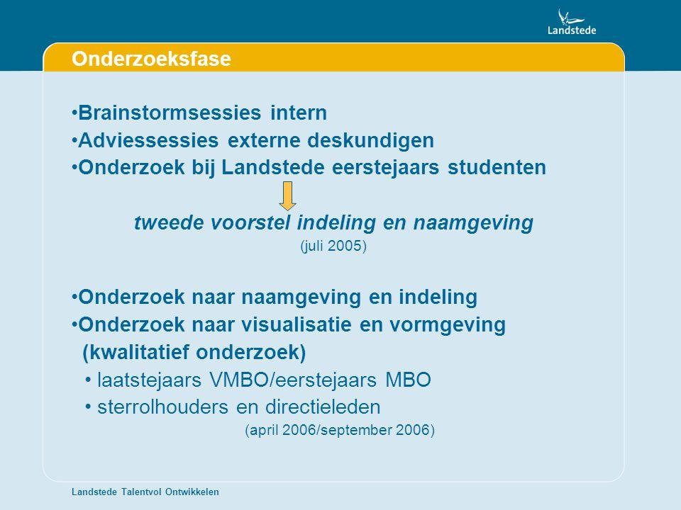 Landstede Talentvol Ontwikkelen Onderzoeksfase •Brainstormsessies intern •Adviessessies externe deskundigen •Onderzoek bij Landstede eerstejaars stude