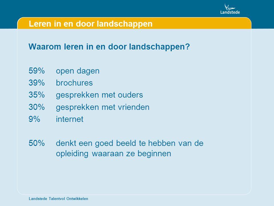 Landstede Talentvol Ontwikkelen Leren in en door landschappen Waarom leren in en door landschappen? 59%open dagen 39%brochures 35%gesprekken met ouder