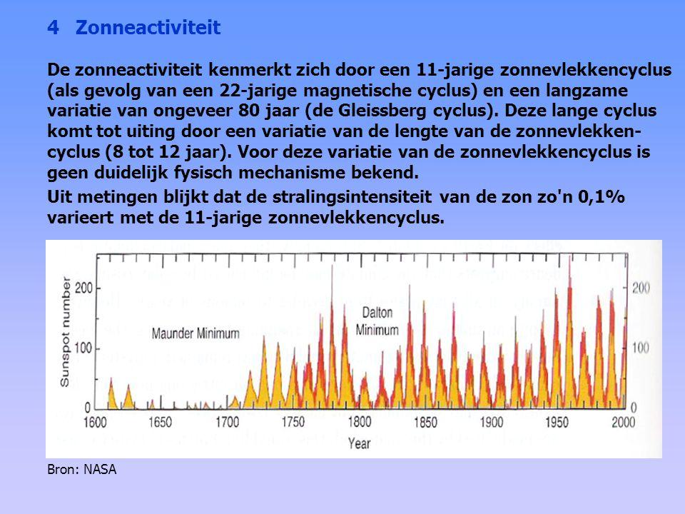 Centrale vraag: Welke invloed heeft de zonneactiviteit op de gemiddelde temperatuur op Aarde.