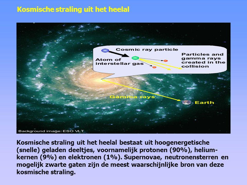 De hoogenergetische kosmische straling uit het heelal bestaat uit onder andere de volgende atoomkernen: • H (ofwel p) • He • C, N, O • Fe Kosmische straling uit het heelal
