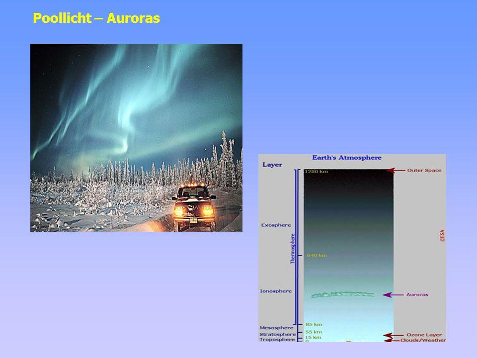 Deelvraag 2 Welke invloed heeft de zonneactiviteit op de intensiteit van de kosmische straling.