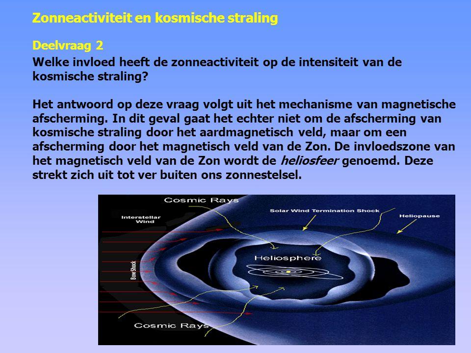 Het magnetisch veld van de Zon heeft invloed op de intensiteit van de kosmische straling die op de atmosfeer van de Aarde invalt.