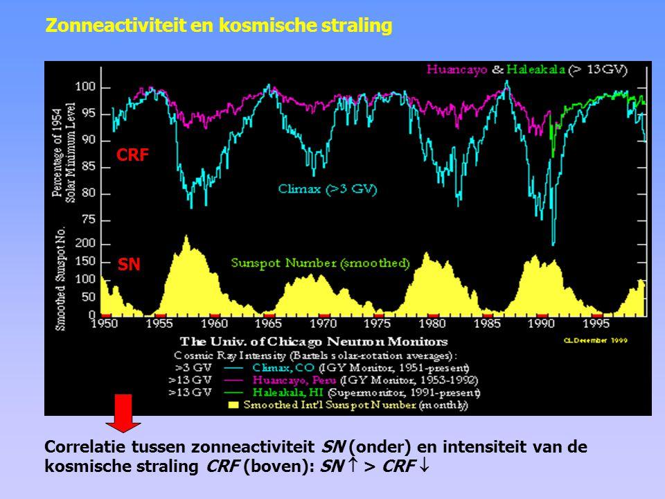 Deelvraag 3 Welke invloed heeft de intensiteit van de kosmische straling op wolkenvorming.
