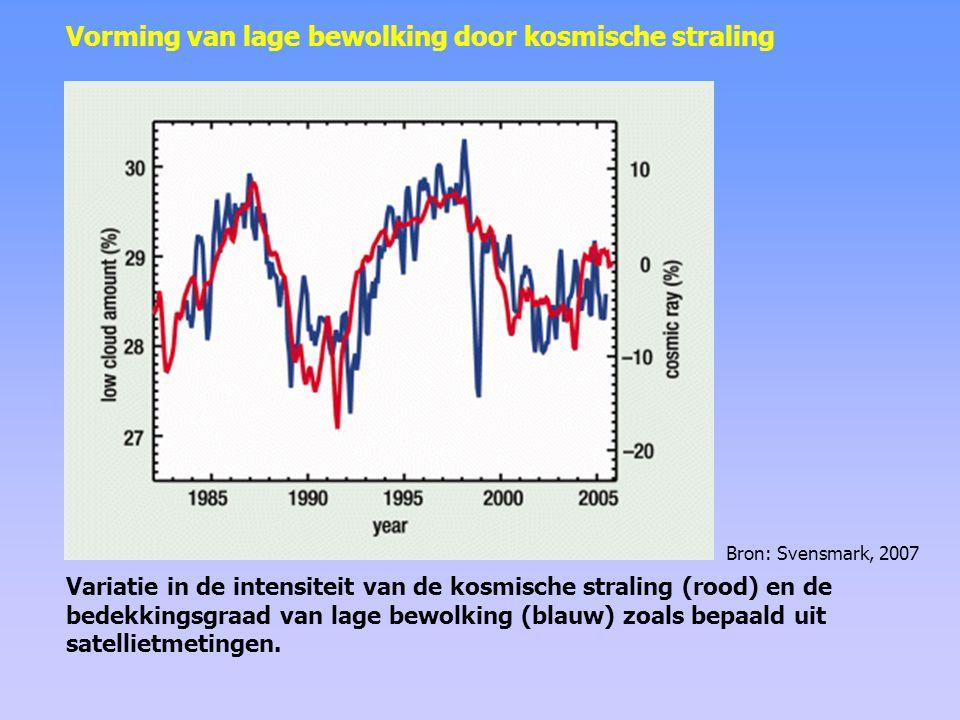 Een toename van de zonneactiviteit leidt tot een afname van de kosmische stralingsintensiteit.